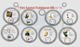 China Easwar Prabakaran Blk 13 #15
