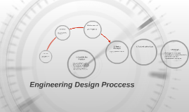 Engineering Design Proccess