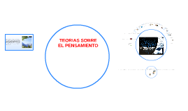 TEORIAS SOBRE EL PENSAMIENTO