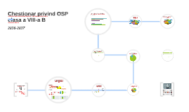 Chestionar OSP-8B