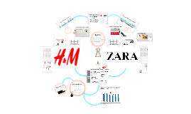 create a supply chain map with Copy Of Hm Zara Organizational Capabilities  Petitive Advantage on Copy Of Hm Zara Organizational Capabilities  petitive Advantage likewise Horizontal Hierarchy Organization Chart Template For Powerpoint further 9727323744 together with 3457133681 also End Customers Value Chain.