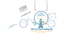 Copy of Funding Gap