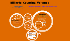 Billiards, Counting, Volumes