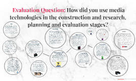 Evaluation Question 4: How did you use media technologies i