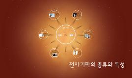 Copy of 전자기파의 종류와 특성