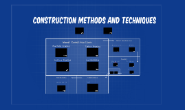 Building Construction Methods