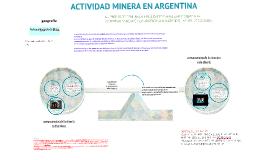 Copy of ACTIVIDAD MINERA EN ARGENTINA