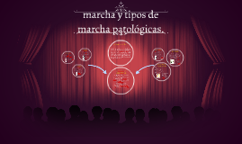 Copy of Marcha y tipos de marcha patologicas
