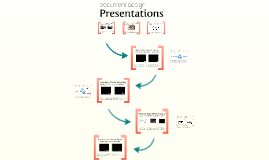 Document Design, Presentations