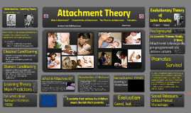 ATTACHMENT THEORY 2015.2 Version