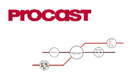 Procast Photo / Video GmbH