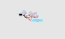 Copy of Visual merchandising como herramienta de comunicación de mod
