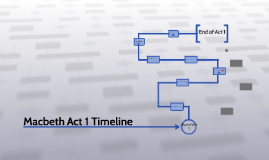 Macbeth Act 1 Timeline by michelle wally on Prezi