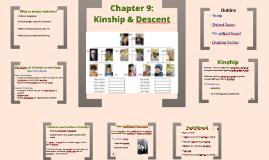 Copy of Chapter 9:  Kinship & Descent