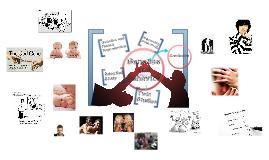Copy of Genetics and Behavior