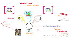 Student Notes for Text Structure