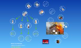 Copy of Manejo de Extintores