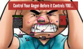Control Your Anger-Before it Controls YOU...