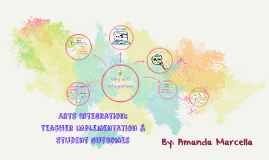 Arts Integration: Teacher Implementation and Student Outcomes
