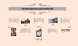 How Canada made progress as a nation from 1914 to 1929