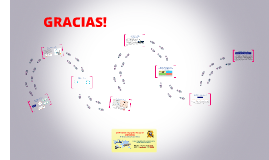 TAREA 1 - GERENCIA DE TRANSPORTE DE CARGA INTERNACIONAL