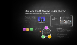Can you Trust Anyone Under Thirty?