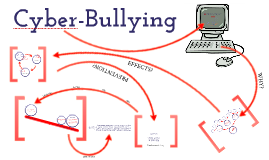 The Cyber-Bully