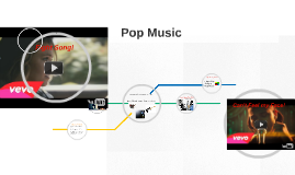 History of Pop Music