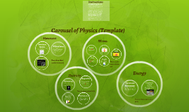 Copy of Carousel of Physics