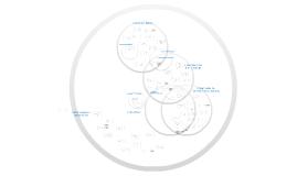 Visualização - Análise imersão interna