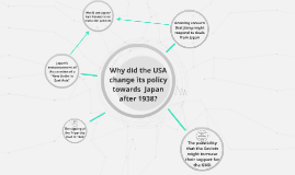 What led to America's Change in Policy after 1938?