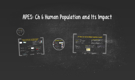 Buford APES: Ch 6 Human Population