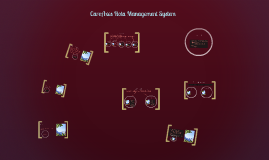 What is CareAxes Rota Maagement System?