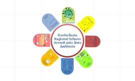 Apresentação Conferências Regionais
