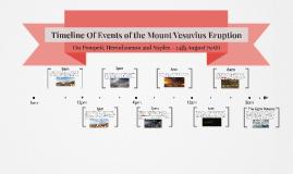 Mt Vesuvius Eruption Timeline