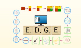 Copy of Leading EDGE ; Teaching EDGE
