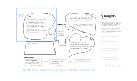 Copy of DTAL - Empathy Map template