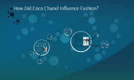 Copy of How Did Coco Chanel Influence Fashion
