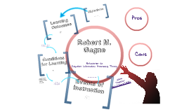 Instruction According to Robert M. Gagne