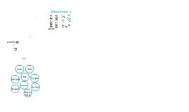 Copy of BENAA Presentation