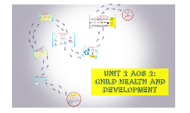 Copy of UNIT 2 AOS 2: CHILD HEALTH AND DEVELOPMENT
