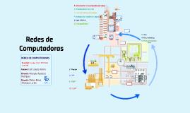 Copy of Redes de Computadora