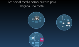 Copy of Taller de Social Media Marketing en 3 momentos