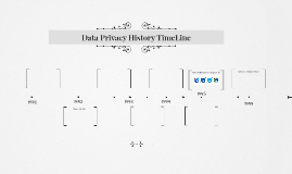 Data Privacy History TimeLine