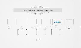 Data Privacy History TimeLine