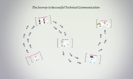 The Journey to Successful Technical Communication