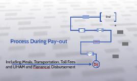 Process of Financial Reimbursement