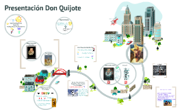 Presentacion Don Quijote