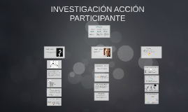 INVESTIGACION ACCION PARTICIPANTE