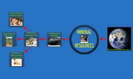 Energy: Mineral Resources